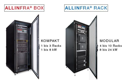 Allinfra Box und Rack
